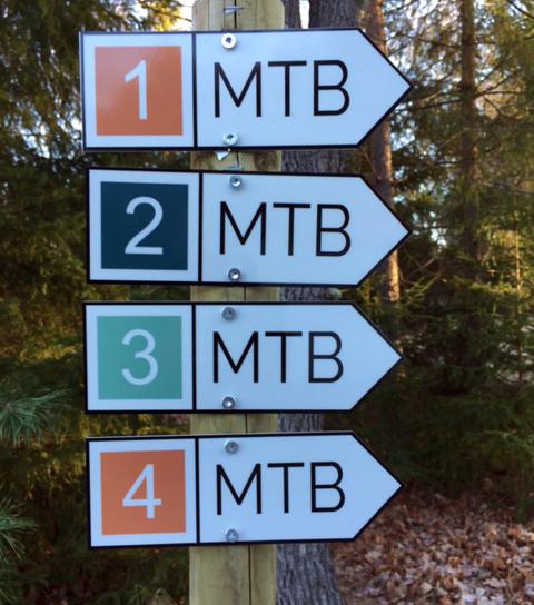 MTB-skyltar